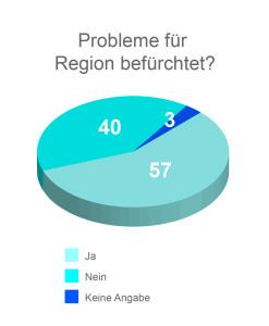 Beltretter_Diagramm2[3]